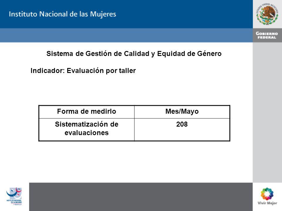 Sistema de Gestión de Calidad y Equidad de Género Indicador: Evaluación por taller Forma de medirloMes/Mayo Sistematización de evaluaciones 208
