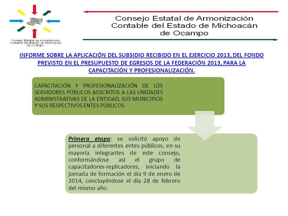 INFORME SOBRE LA APLICACIÓN DEL SUBSIDIO RECIBIDO EN EL EJERCICIO 2013, DEL FONDO PREVISTO EN EL PRESUPUESTO DE EGRESOS DE LA FEDERACIÓN 2013, PARA LA CAPACITACIÓN Y PROFESIONALIZACIÓN.