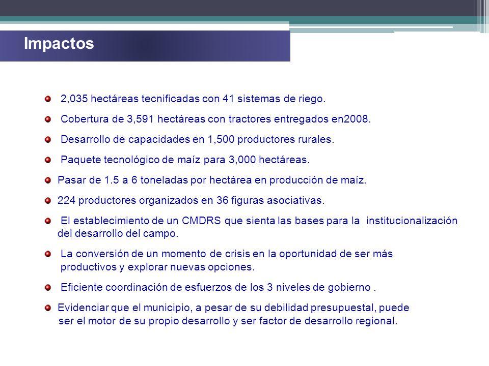 Impactos 2,035 hectáreas tecnificadas con 41 sistemas de riego.