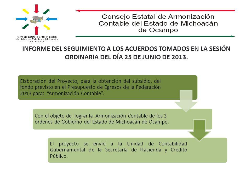 Elaboración del Proyecto, para la obtención del subsidio, del fondo previsto en el Presupuesto de Egresos de la Federación 2013 para: Armonización Con