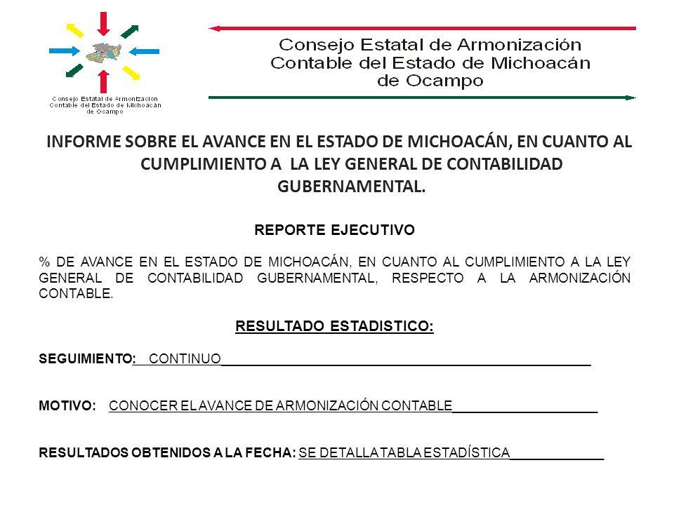 INFORME SOBRE EL AVANCE EN EL ESTADO DE MICHOACÁN, EN CUANTO AL CUMPLIMIENTO A LA LEY GENERAL DE CONTABILIDAD GUBERNAMENTAL. REPORTE EJECUTIVO % DE AV