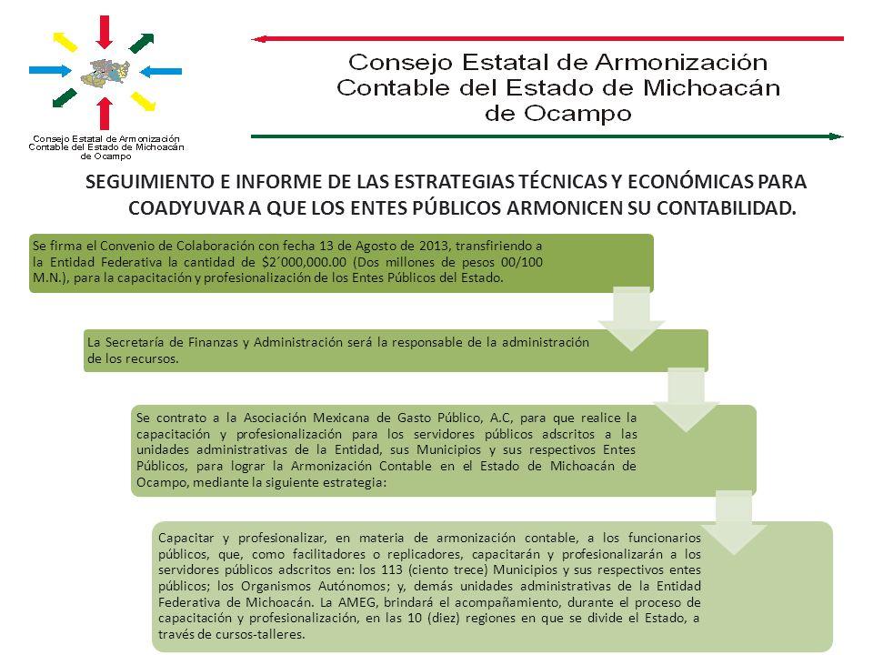 Se firma el Convenio de Colaboración con fecha 13 de Agosto de 2013, transfiriendo a la Entidad Federativa la cantidad de $2´000,000.00 (Dos millones