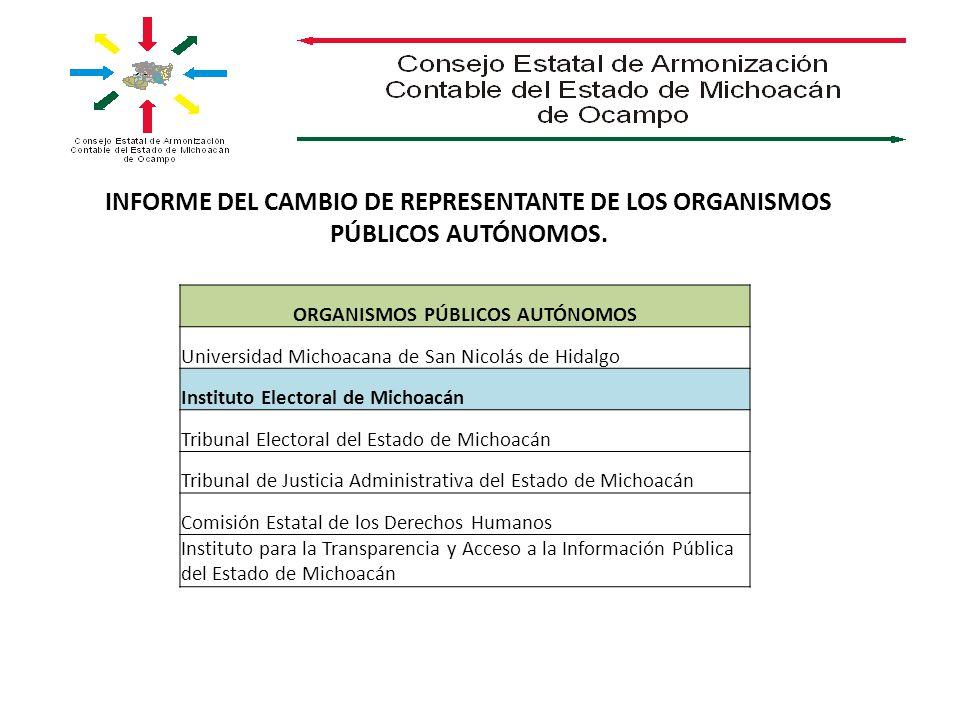 INFORME DEL CAMBIO DE REPRESENTANTE DE LOS ORGANISMOS PÚBLICOS AUTÓNOMOS. ORGANISMOS PÚBLICOS AUTÓNOMOS Universidad Michoacana de San Nicolás de Hidal