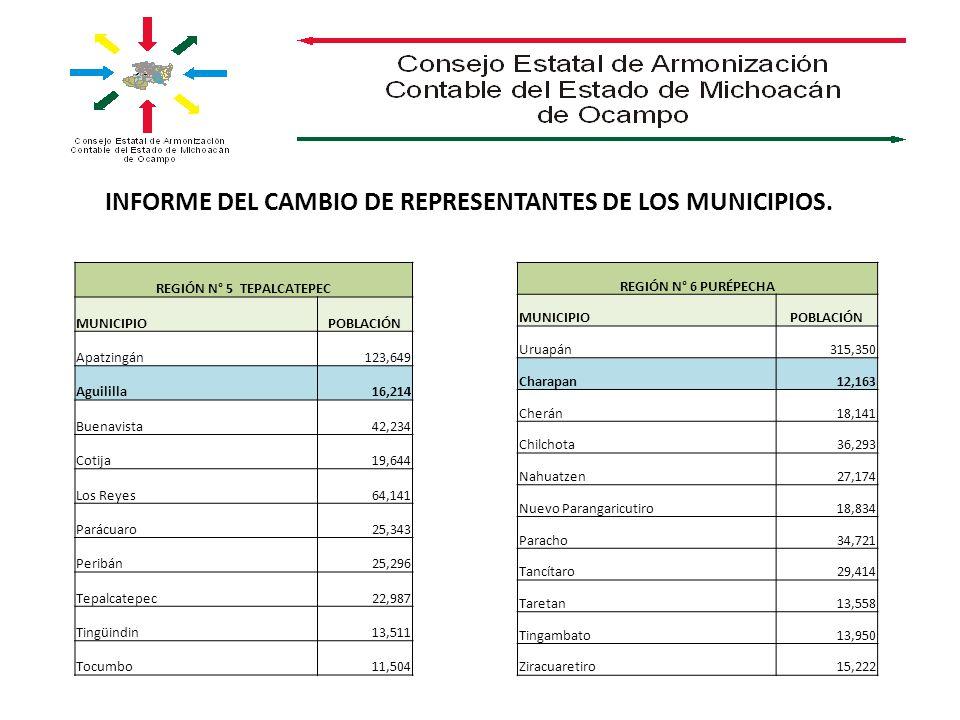INFORME SOBRE EL CONVENIO DE COLABORACIÓN QUE CELEBRARON, EL DÍA 3 DE SEPTIEMBRE DEL PRESENTE AÑO, LA SECRETARIA DE HACIENDA Y CRÉDITO PÚBLICO (SHCP), LA SECRETARÍA DE LA FUNCIÓN PÚBLICA (SFP) Y LA AUDITORÍA SUPERIOR DE LA FEDERACIÓN (ASF).