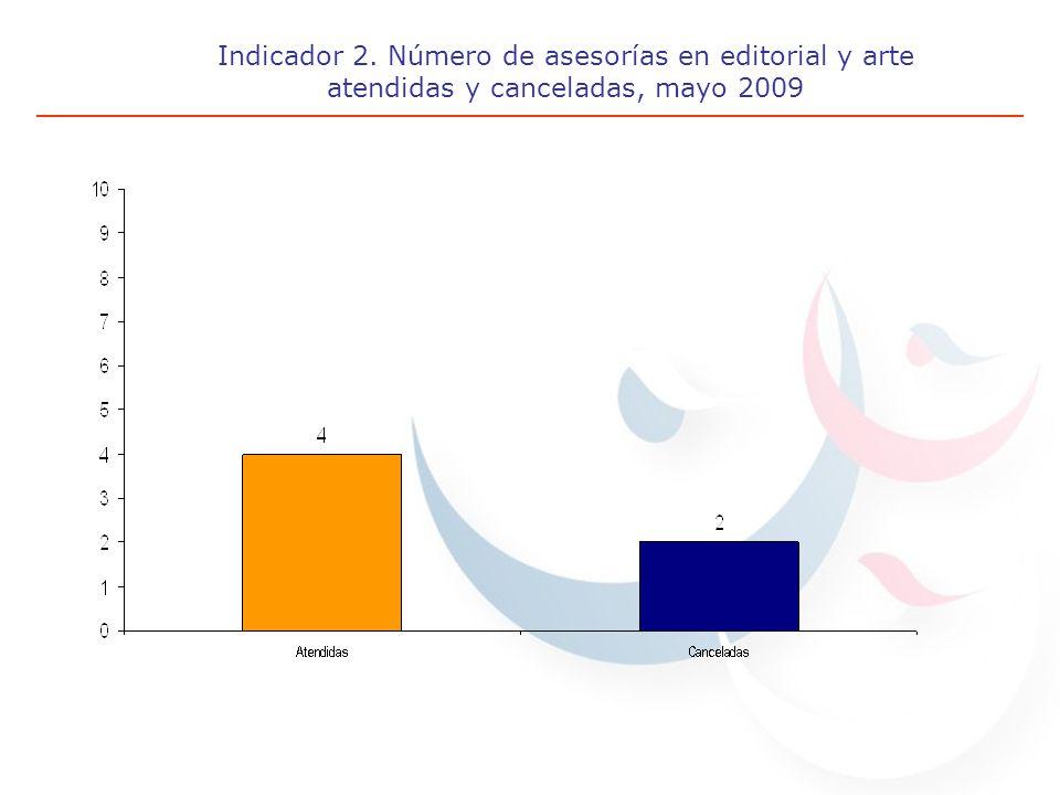 Indicador 2. Número de asesorías en editorial y arte atendidas y canceladas, mayo 2009