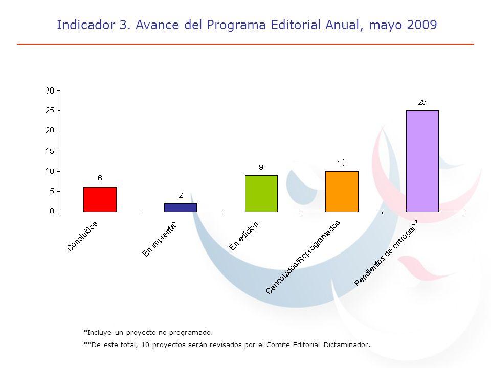Indicador 3. Avance del Programa Editorial Anual, mayo 2009 *Incluye un proyecto no programado. **De este total, 10 proyectos serán revisados por el C