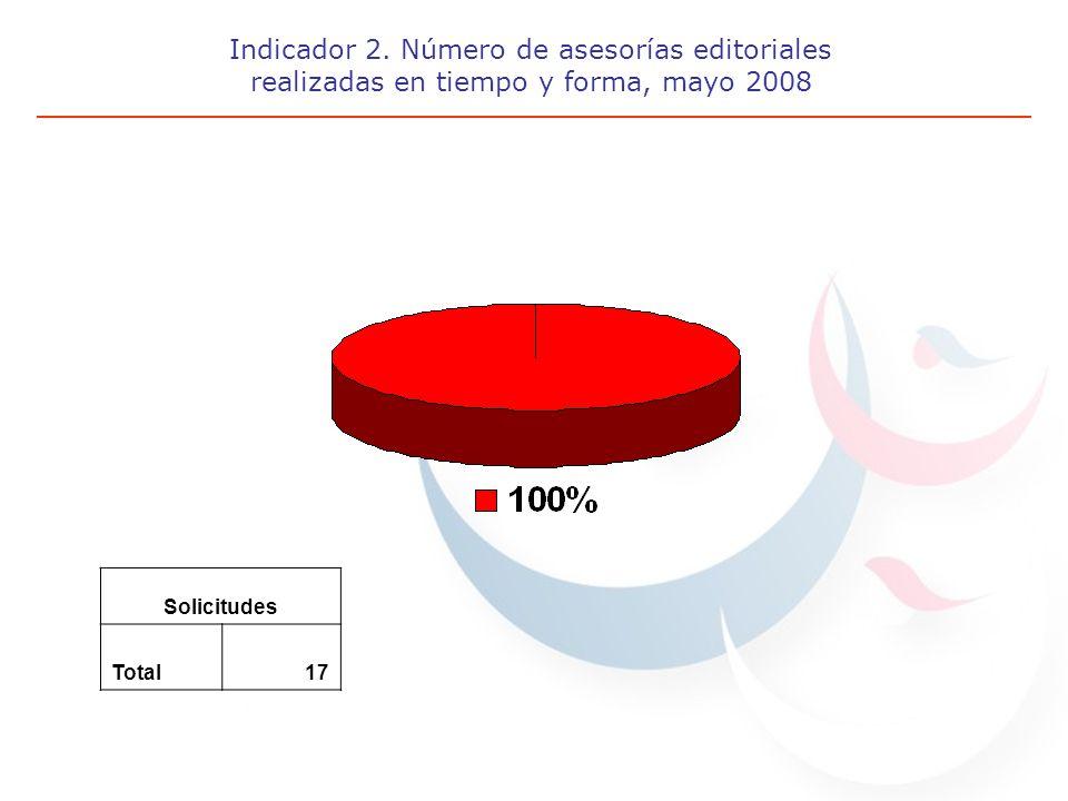Indicador 2. Número de asesorías editoriales realizadas en tiempo y forma, mayo 2008 Solicitudes Total17
