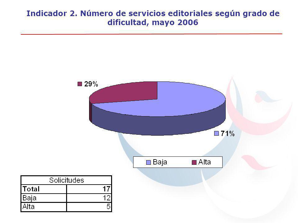 Indicador 2. Número de servicios editoriales según grado de dificultad, mayo 2006