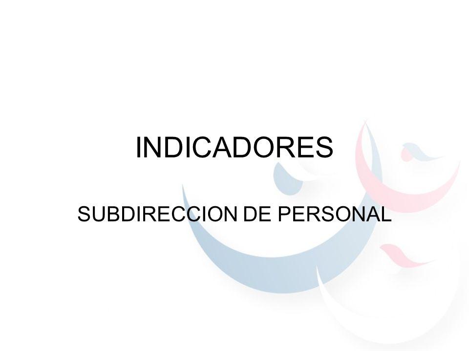 INDICADORES SUBDIRECCION DE PERSONAL