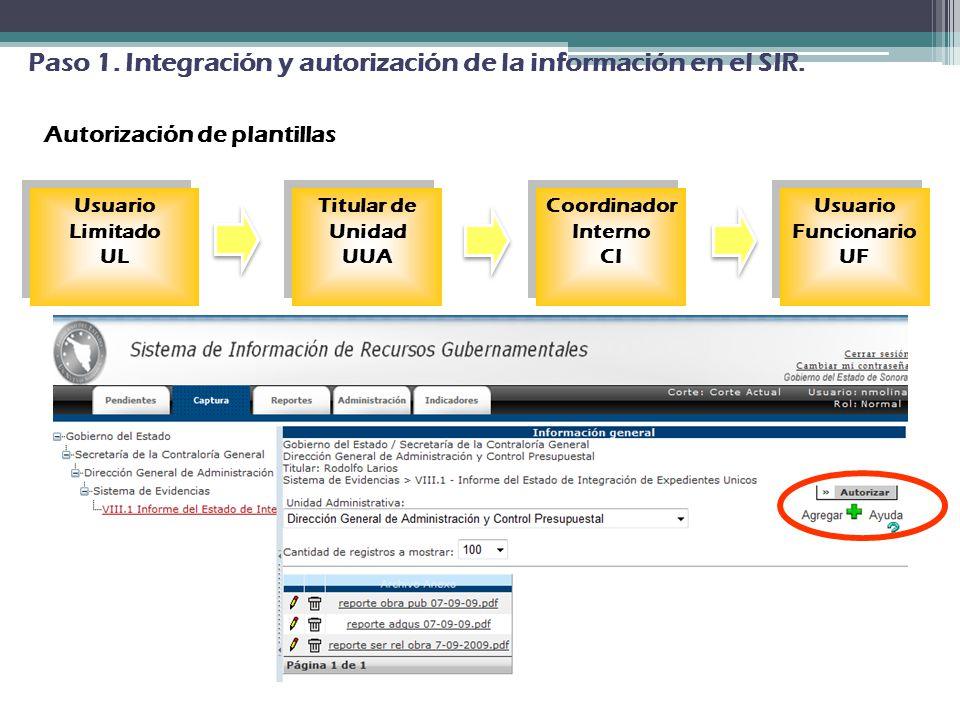 Paso 1. Integración y autorización de la información en el SIR. Autorización de plantillas Usuario Limitado UL Usuario Limitado UL Titular de Unidad U