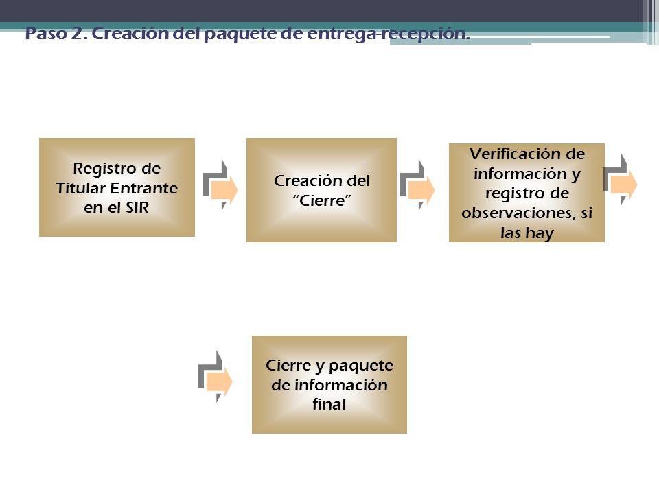 Creación del Cierre Registro de Titular Entrante en el SIR Paso 2. Creación del paquete de entrega-recepción. Verificación de información y registro d