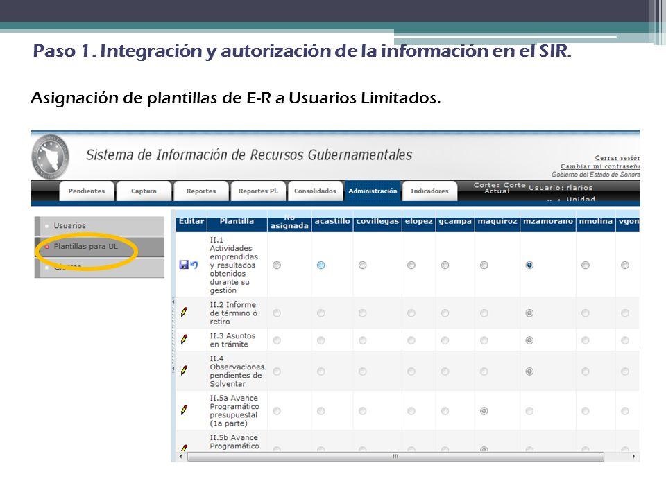 Asignación de plantillas de E-R a Usuarios Limitados. Paso 1. Integración y autorización de la información en el SIR.