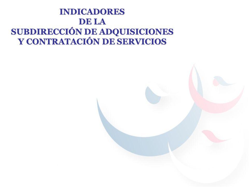 INDICADORES DE LA SUBDIRECCIÓN DE ADQUISICIONES Y CONTRATACIÓN DE SERVICIOS