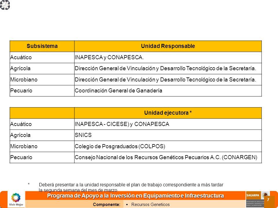 Programa de Apoyo a la Inversión en Equipamiento e Infraestructura Componente: Recursos Geneticos 7 SubsistemaUnidad Responsable AcuáticoINAPESCA y CONAPESCA.