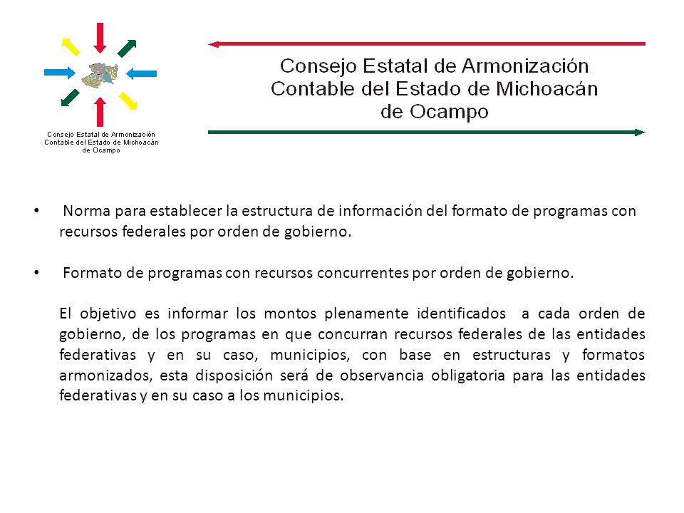 Norma para establecer la estructura de información del formato de programas con recursos federales por orden de gobierno. Formato de programas con rec
