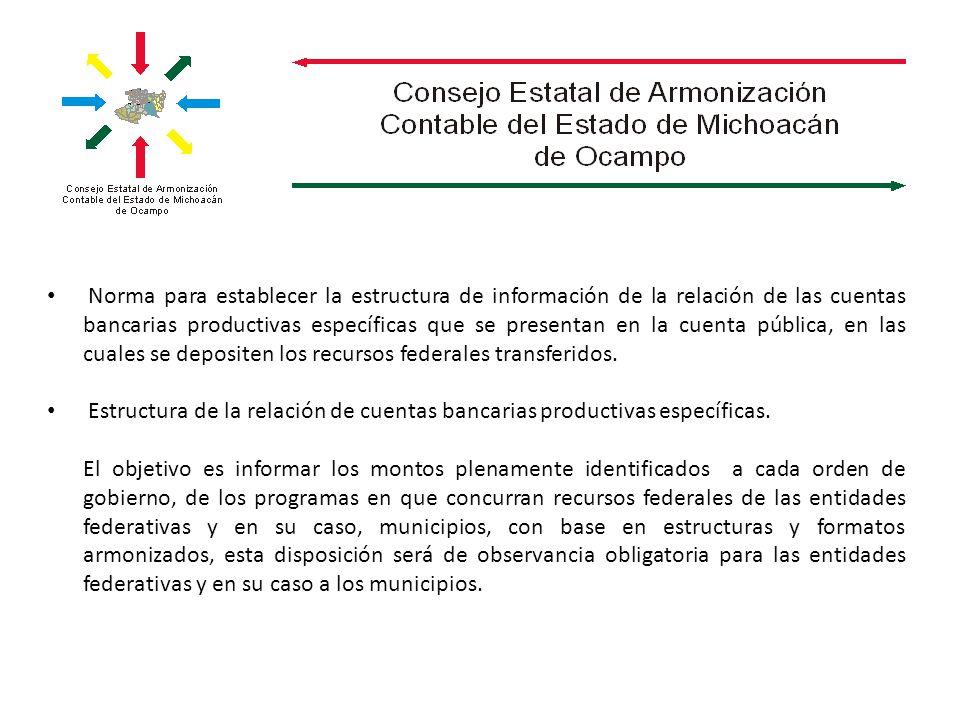 Norma para establecer la estructura de información de la relación de las cuentas bancarias productivas específicas que se presentan en la cuenta públi