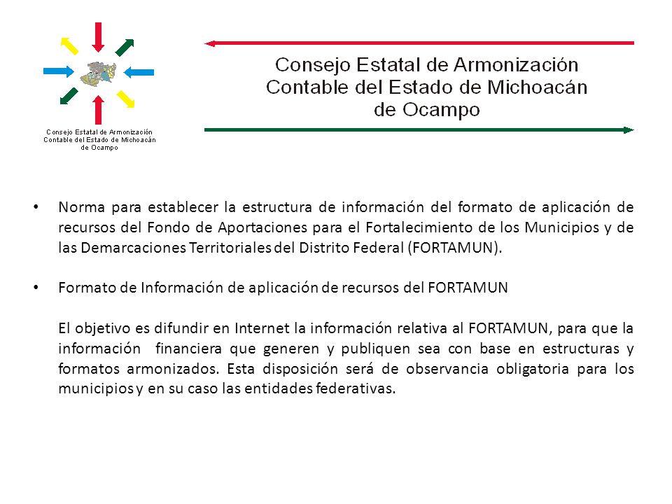 Norma para establecer la estructura de información del formato de aplicación de recursos del Fondo de Aportaciones para el Fortalecimiento de los Muni