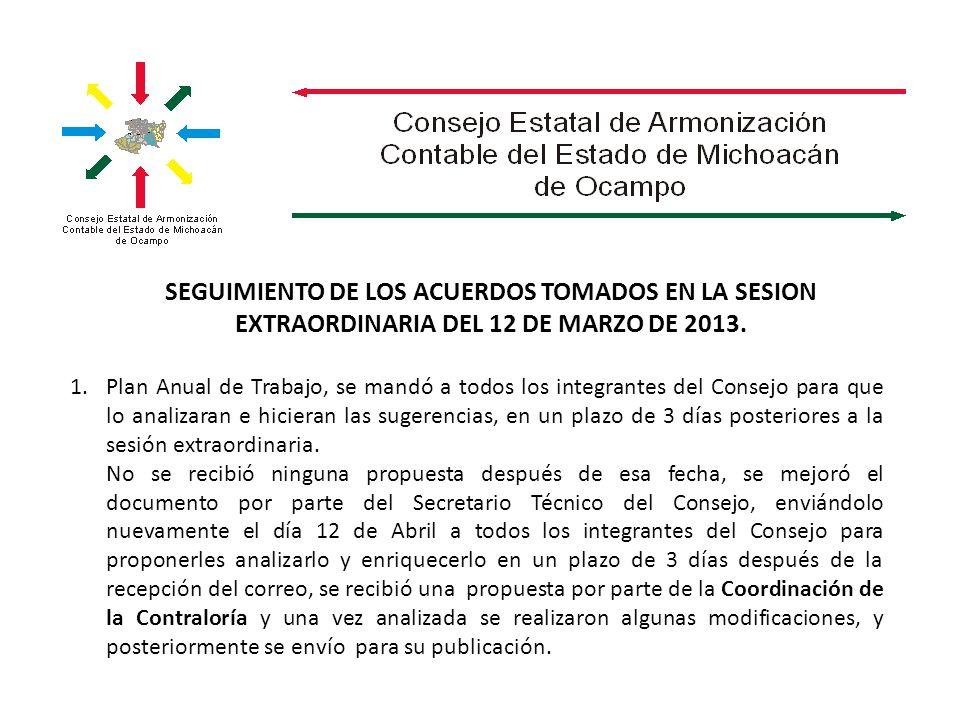 SEGUIMIENTO DE LOS ACUERDOS TOMADOS EN LA SESION EXTRAORDINARIA DEL 12 DE MARZO DE 2013. 1.Plan Anual de Trabajo, se mandó a todos los integrantes del