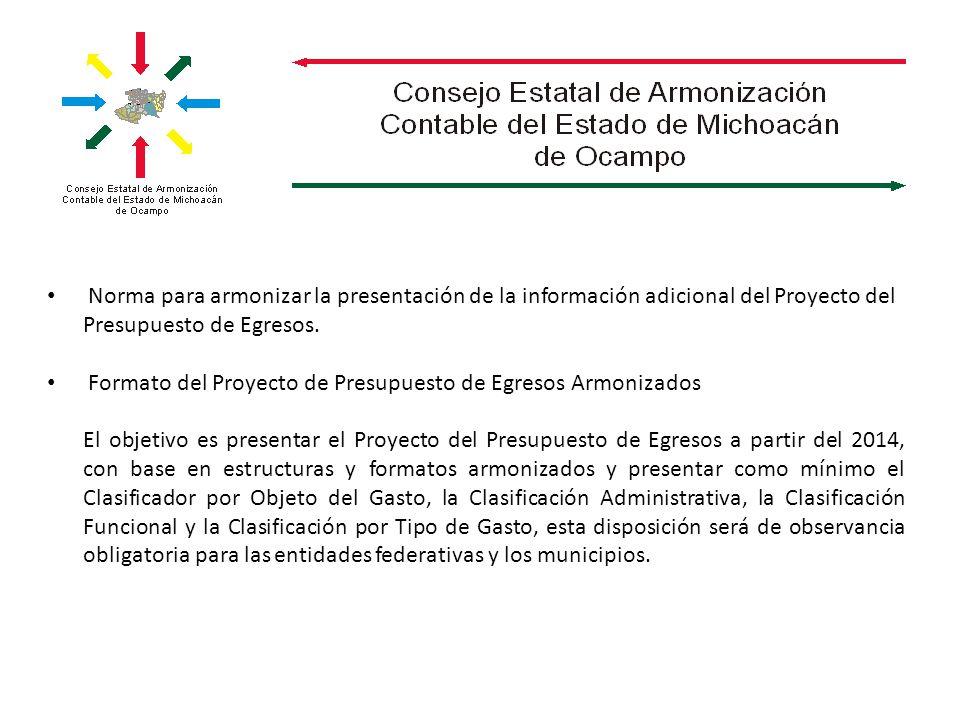 Norma para armonizar la presentación de la información adicional del Proyecto del Presupuesto de Egresos. Formato del Proyecto de Presupuesto de Egres