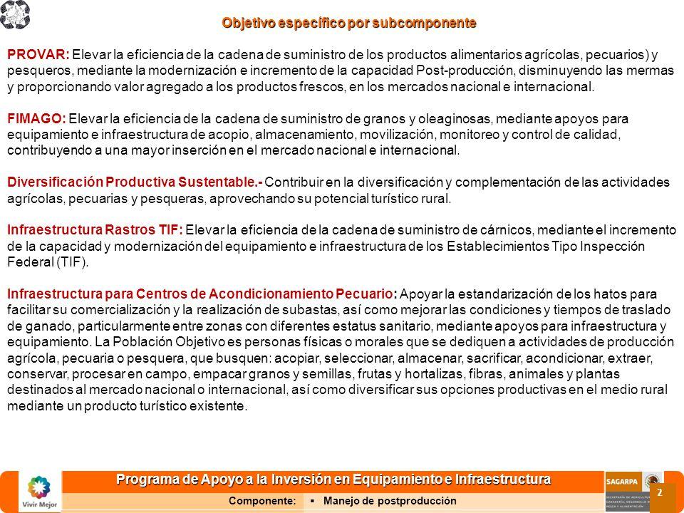 Programa de Apoyo a la Inversión en Equipamiento e Infraestructura Componente: Manejo de postproducción 2 Objetivo específico por subcomponente PROVAR
