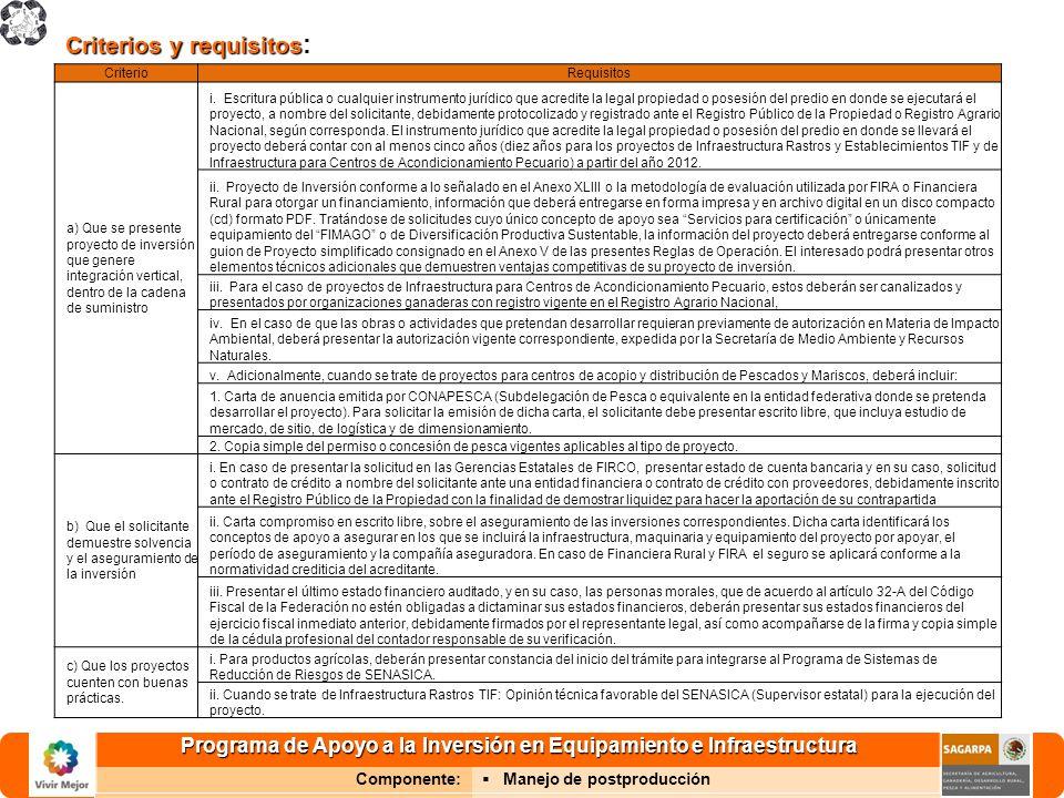 Programa de Apoyo a la Inversión en Equipamiento e Infraestructura Componente: Manejo de postproducción Criterios y requisitos Criterios y requisitos