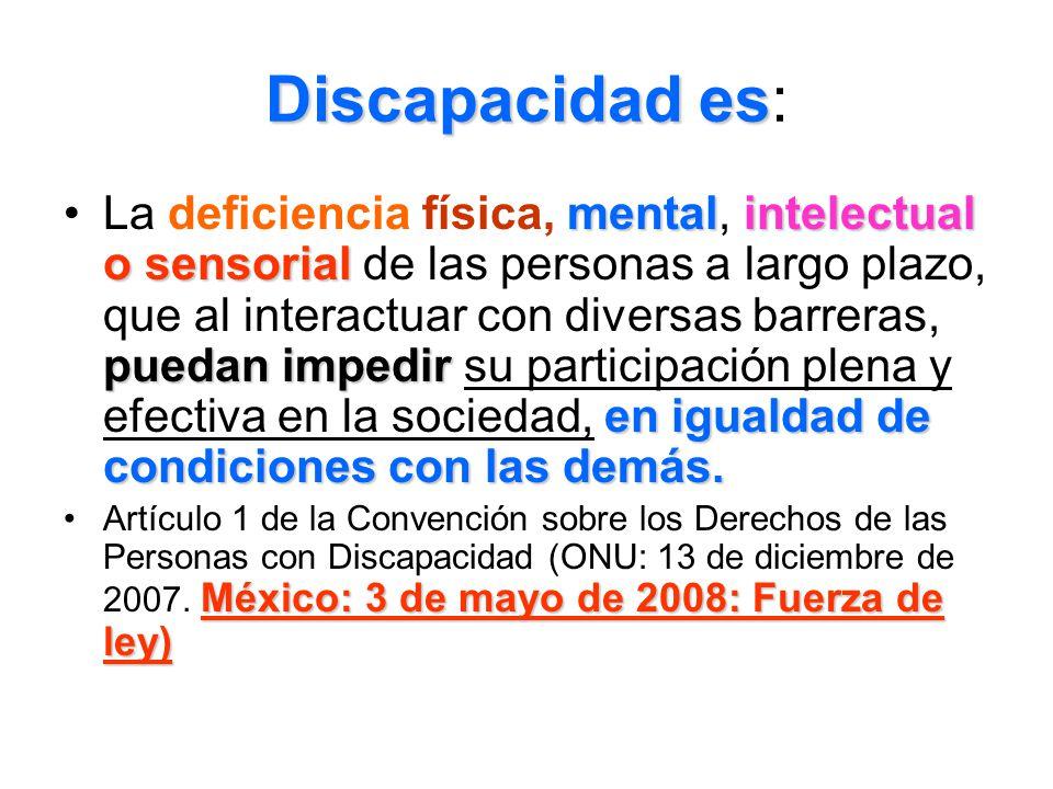 Discapacidad es Discapacidad es: mentalintelectual o sensorial puedan impedir en igualdad de condiciones con las demás.La deficiencia física, mental,