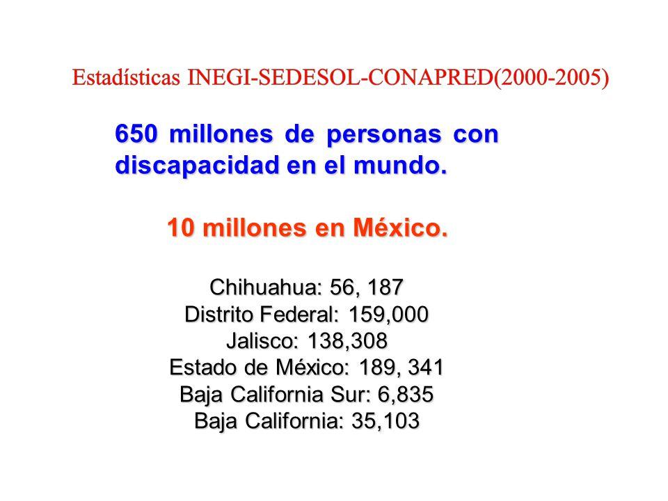 650 millones de personas con discapacidad en el mundo. 10 millones en México. Chihuahua: 56, 187 Distrito Federal: 159,000 Jalisco: 138,308 Estado de