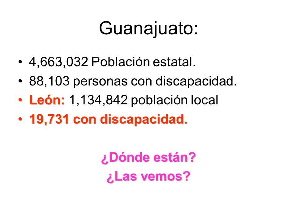 Guanajuato: 4,663,032 Población estatal. 88,103 personas con discapacidad. León:León: 1,134,842 población local 19,731 con discapacidad.19,731 con dis