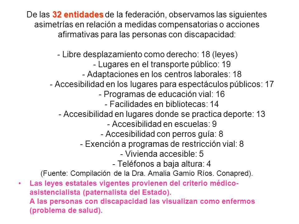 32 entidades De las 32 entidades de la federación, observamos las siguientes asimetrías en relación a medidas compensatorias o acciones afirmativas pa