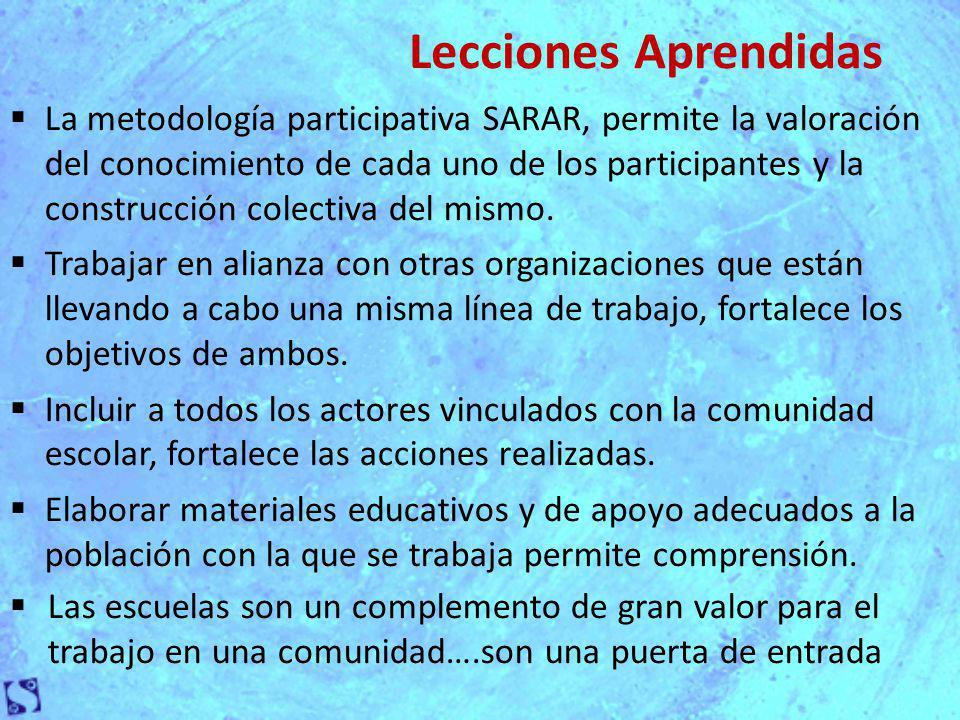 Lecciones Aprendidas La metodología participativa SARAR, permite la valoración del conocimiento de cada uno de los participantes y la construcción colectiva del mismo.
