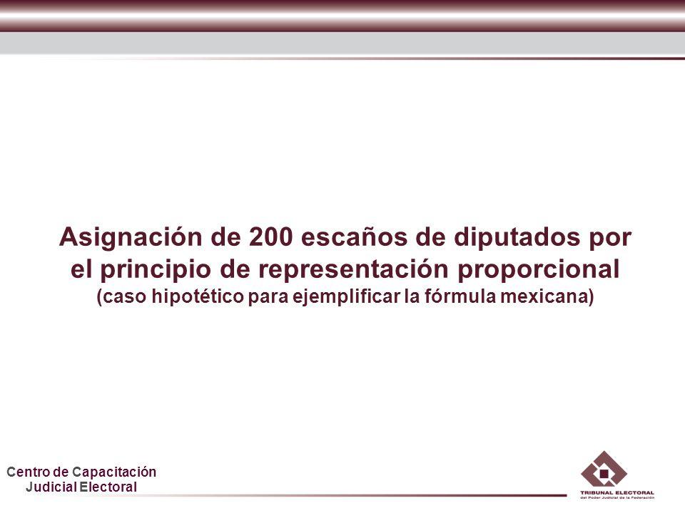Centro de Capacitación Judicial Electoral Asignación de 200 escaños de diputados por el principio de representación proporcional (caso hipotético para
