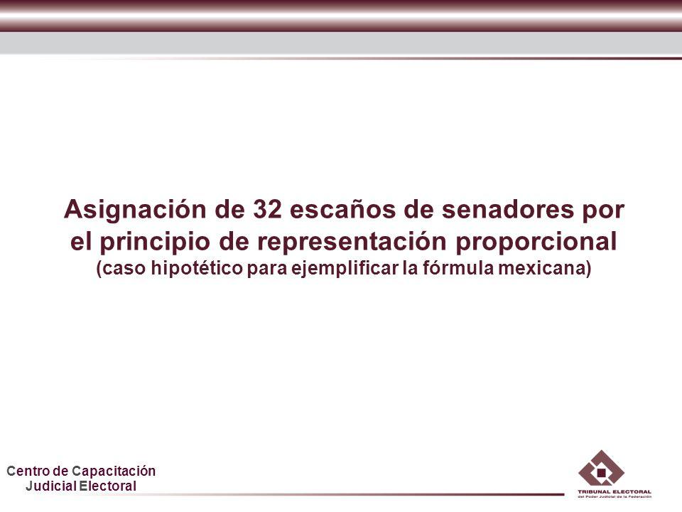 Centro de Capacitación Judicial Electoral Asignación de 32 escaños de senadores por el principio de representación proporcional (caso hipotético para