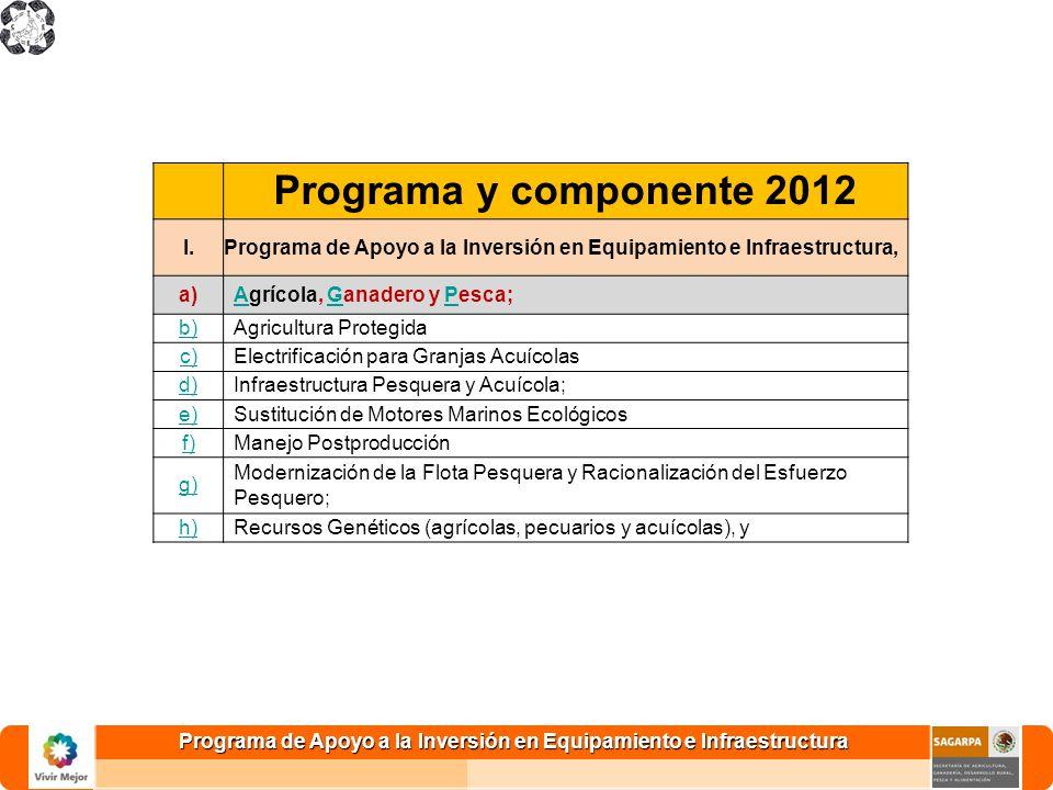 Programa de Apoyo a la Inversión en Equipamiento e Infraestructura Programa y componente 2012 I.Programa de Apoyo a la Inversión en Equipamiento e Inf