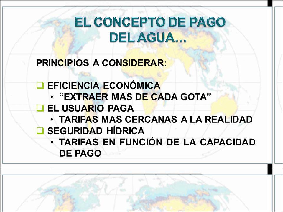 PRINCIPIOS A CONSIDERAR: EFICIENCIA ECONÓMICA EXTRAER MAS DE CADA GOTA EL USUARIO PAGA TARIFAS MAS CERCANAS A LA REALIDAD SEGURIDAD HÍDRICA TARIFAS EN
