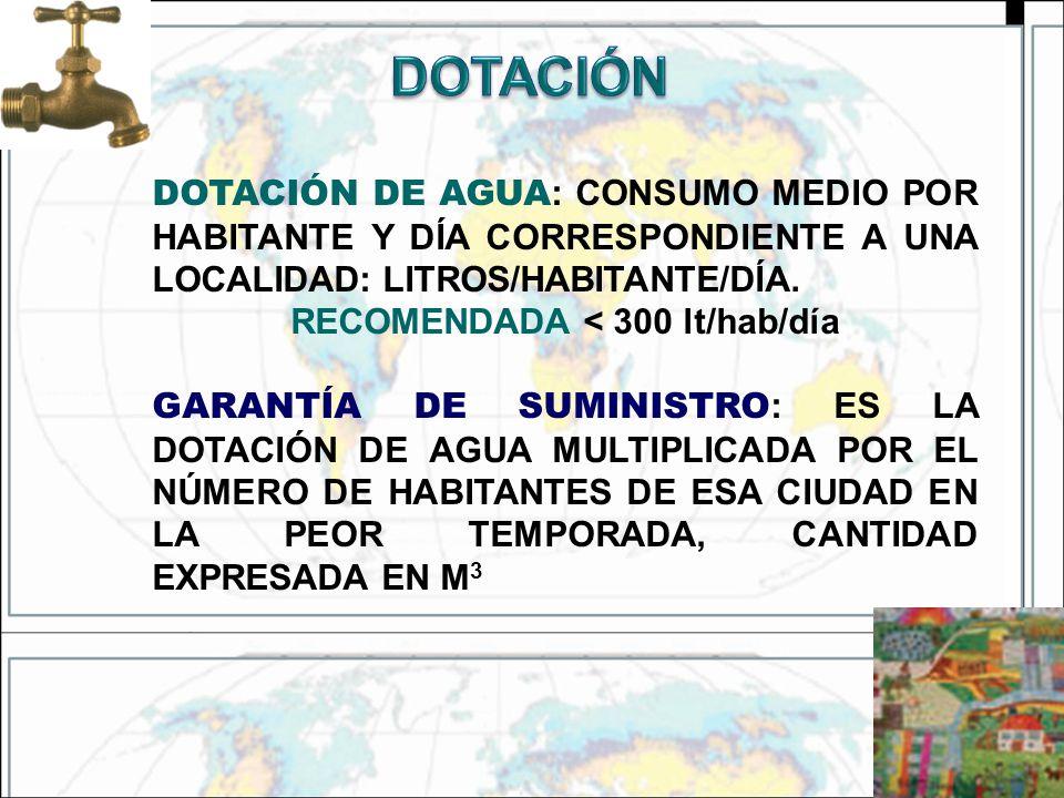 DOTACIÓN DE AGUA : CONSUMO MEDIO POR HABITANTE Y DÍA CORRESPONDIENTE A UNA LOCALIDAD: LITROS/HABITANTE/DÍA. RECOMENDADA < 300 lt/hab/día GARANTÍA DE S