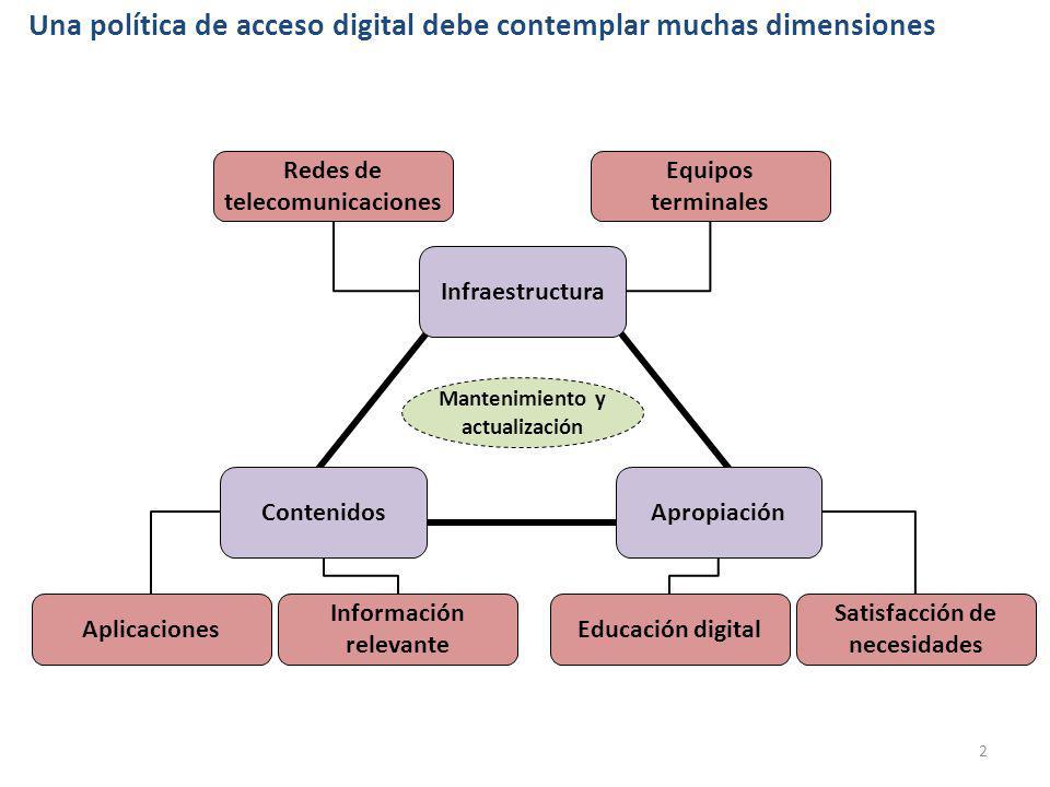 2 InfraestructuraApropiaciónContenidos Redes de telecomunicaciones Equipos terminales Aplicaciones Información relevante Educación digital Satisfacción de necesidades Mantenimiento y actualización Una política de acceso digital debe contemplar muchas dimensiones