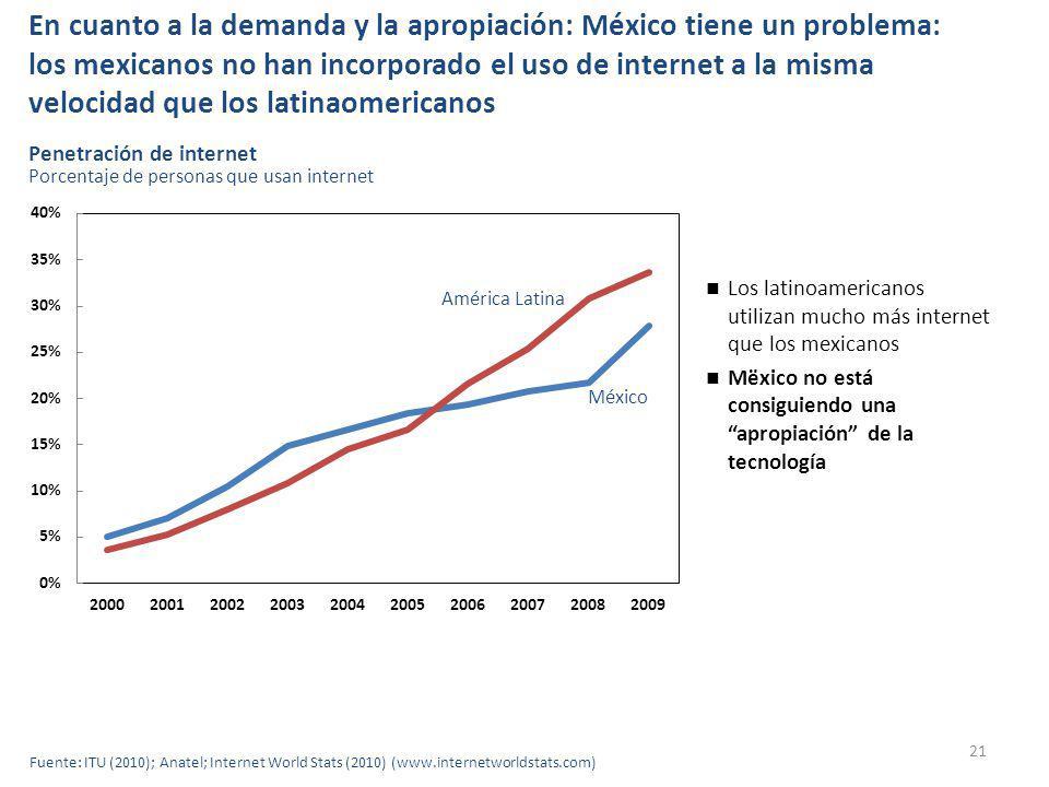 En cuanto a la demanda y la apropiación: México tiene un problema: los mexicanos no han incorporado el uso de internet a la misma velocidad que los latinaomericanos 21 Fuente: ITU (2010); Anatel; Internet World Stats (2010) (www.internetworldstats.com) Penetración de internet Porcentaje de personas que usan internet América Latina Los latinoamericanos utilizan mucho más internet que los mexicanos Mëxico no está consiguiendo una apropiación de la tecnología México