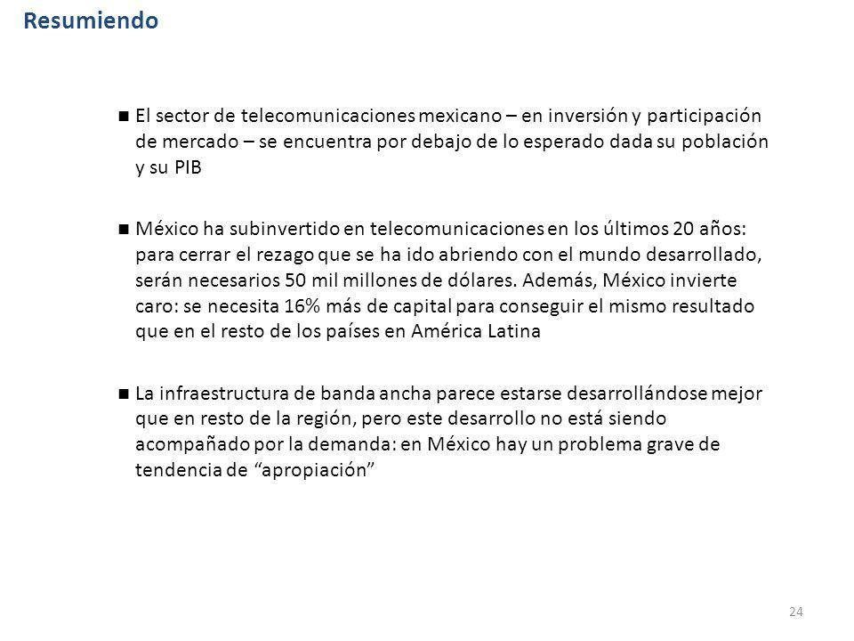 Resumiendo 24 El sector de telecomunicaciones mexicano – en inversión y participación de mercado – se encuentra por debajo de lo esperado dada su población y su PIB México ha subinvertido en telecomunicaciones en los últimos 20 años: para cerrar el rezago que se ha ido abriendo con el mundo desarrollado, serán necesarios 50 mil millones de dólares.