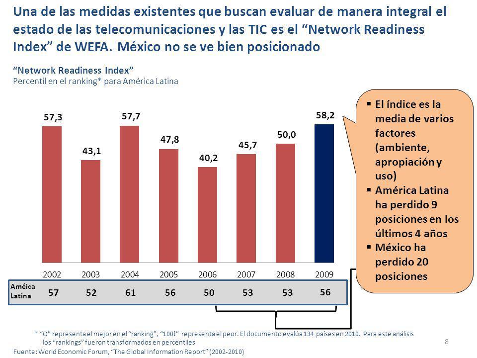 8 Network Readiness Index Fuente: World Economic Forum, The Global Information Report (2002-2010) * O representa el mejor en el ranking, 100! represen