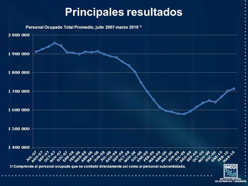 Principales resultados 1/ Comprende al personal ocupado que se contrató directamente así como al personal subcontratado.