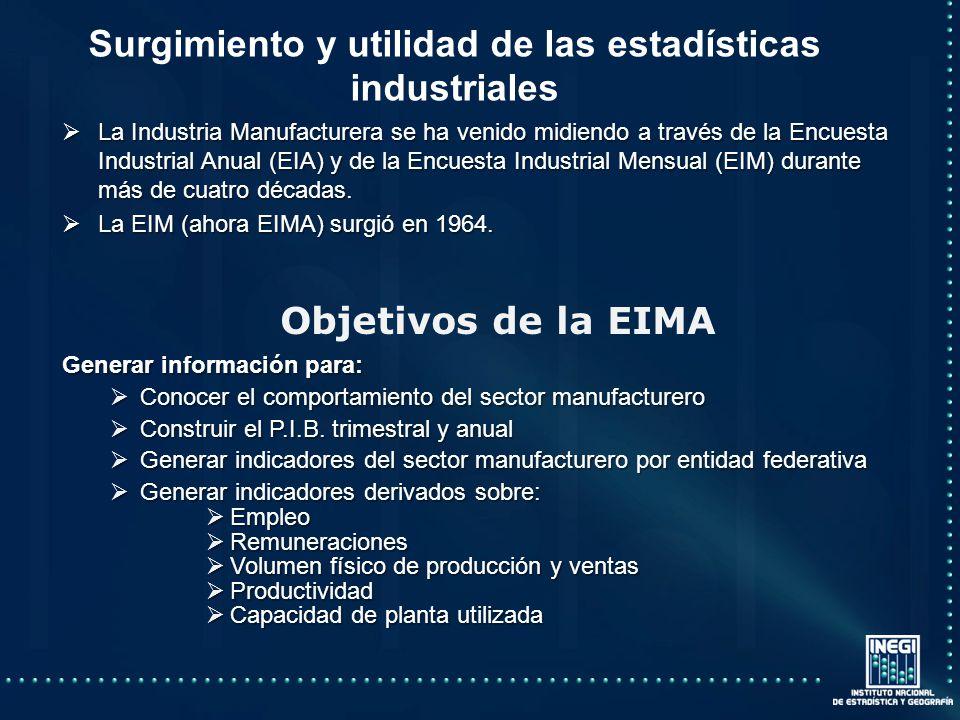 Surgimiento y utilidad de las estadísticas industriales La Industria Manufacturera se ha venido midiendo a través de la Encuesta Industrial Anual (EIA) y de la Encuesta Industrial Mensual (EIM) durante más de cuatro décadas.