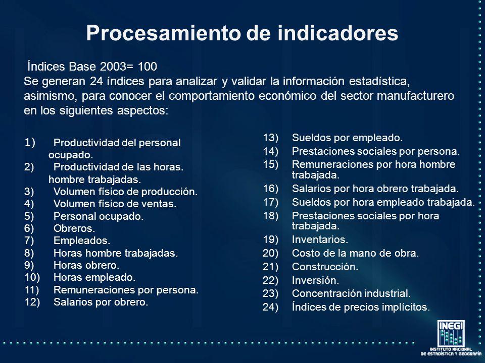 Procesamiento de indicadores 1) Productividad del personal ocupado.