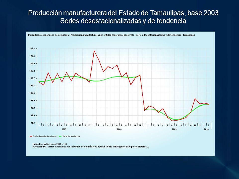 Producción manufacturera del Estado de Tamaulipas, base 2003 Series desestacionalizadas y de tendencia