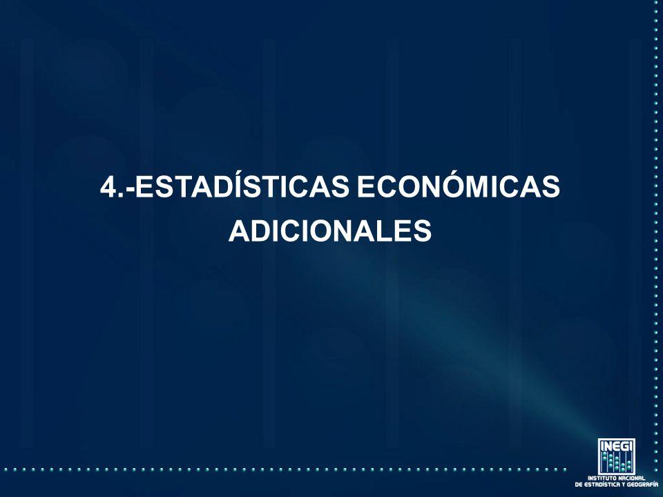 4.-ESTADÍSTICAS ECONÓMICAS ADICIONALES