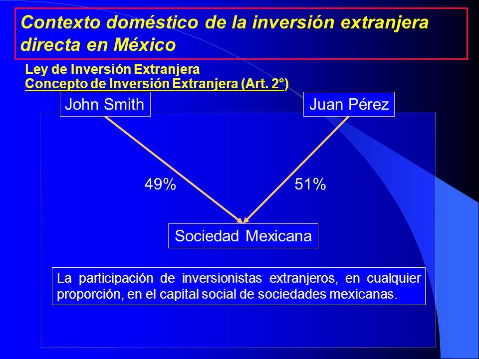 John SmithJuan Pérez Sociedad Mexicana 51%49% Ley de Inversión Extranjera Concepto de Inversión Extranjera (Art.
