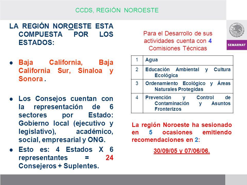 LA REGIÓN NOROESTE ESTA COMPUESTA POR LOS ESTADOS: Baja California, Baja California Sur, Sinaloa y Sonora. Los Consejos cuentan con la representación