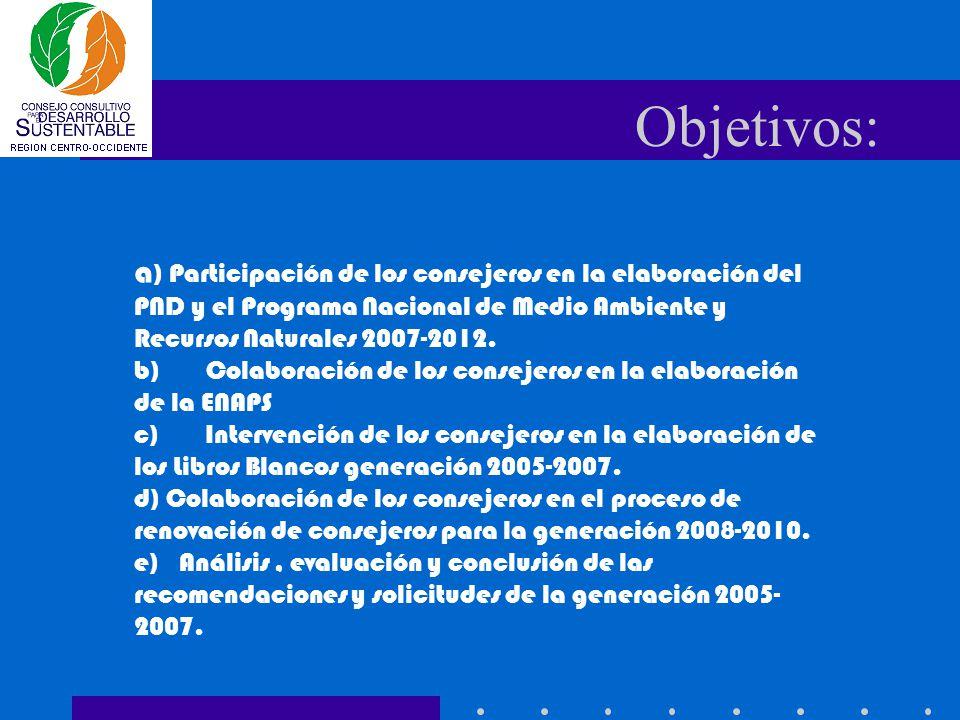 Objetivos: a ) Participación de los consejeros en la elaboración del PND y el Programa Nacional de Medio Ambiente y Recursos Naturales 2007-2012. b) C
