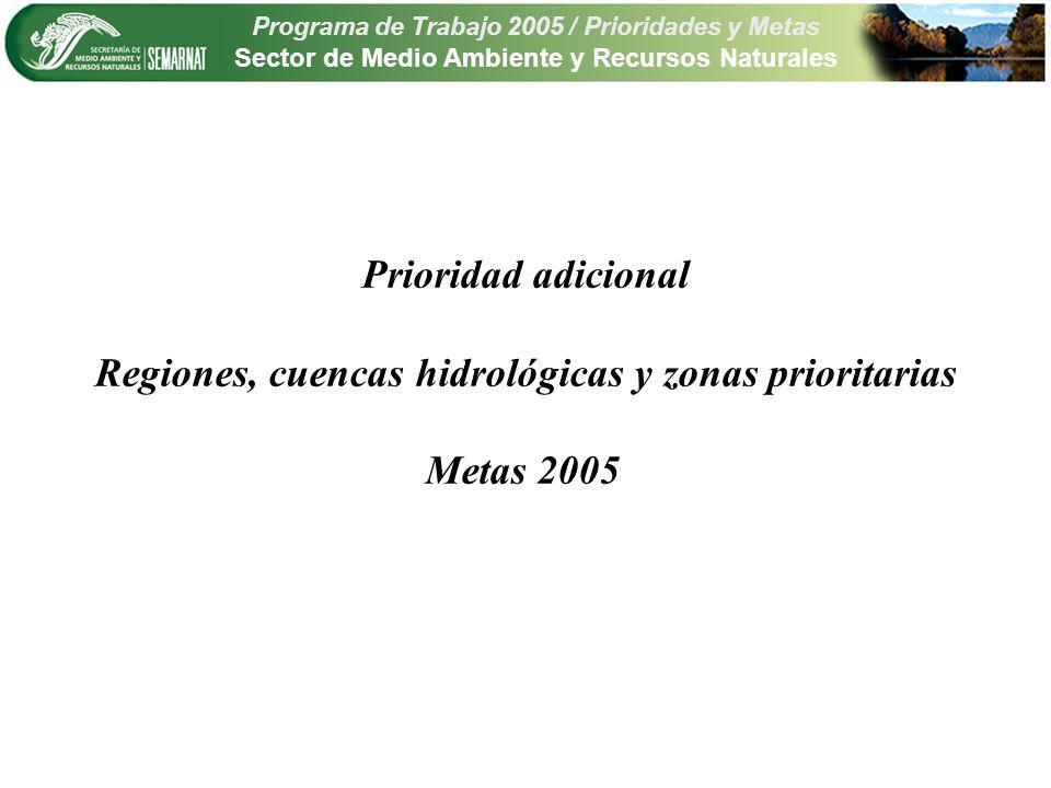 Programa de Trabajo 2005 / Prioridades y Metas Sector de Medio Ambiente y Recursos Naturales Prioridad adicional Regiones, cuencas hidrológicas y zonas prioritarias Metas 2005