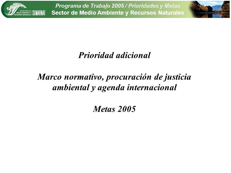 Programa de Trabajo 2005 / Prioridades y Metas Sector de Medio Ambiente y Recursos Naturales Prioridad adicional Marco normativo, procuración de justicia ambiental y agenda internacional Metas 2005