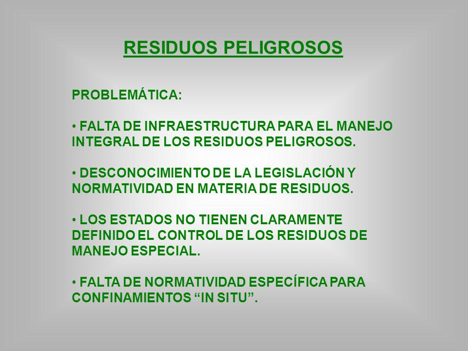 RESIDUOS PELIGROSOS PROBLEMÁTICA: FALTA DE INFRAESTRUCTURA PARA EL MANEJO INTEGRAL DE LOS RESIDUOS PELIGROSOS. DESCONOCIMIENTO DE LA LEGISLACIÓN Y NOR